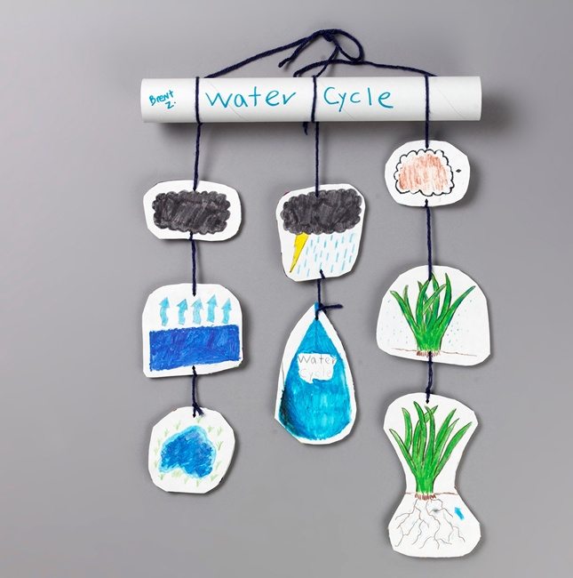 14 Rainy Day Inspired Projects to Make Rain Cycle