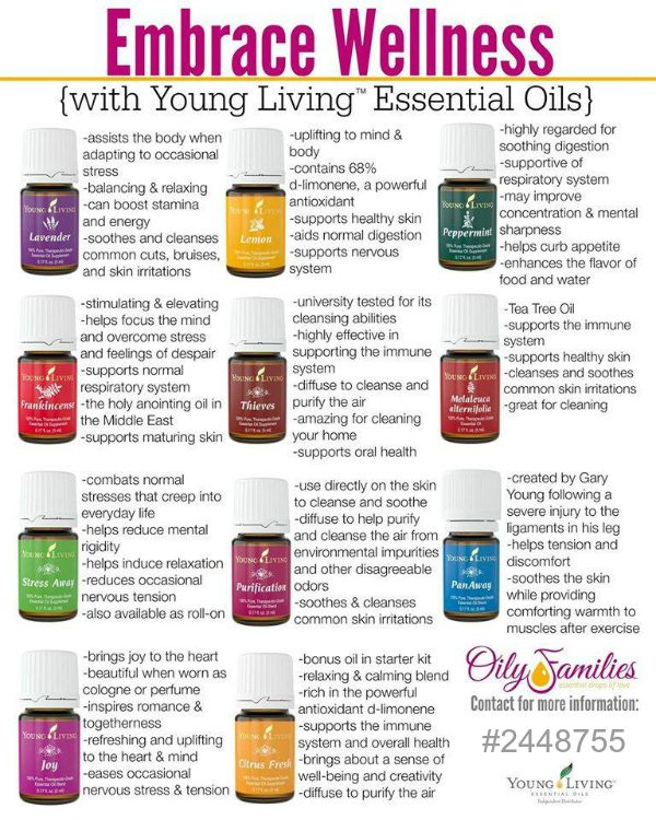 Resource Guide for Young Living Essential Oils Kit