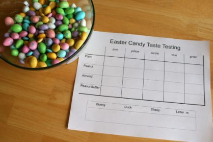 Graphing-Easter-MMs-