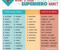 Your Crafting Superhero Name