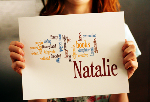 all about me Wordle activity for kids